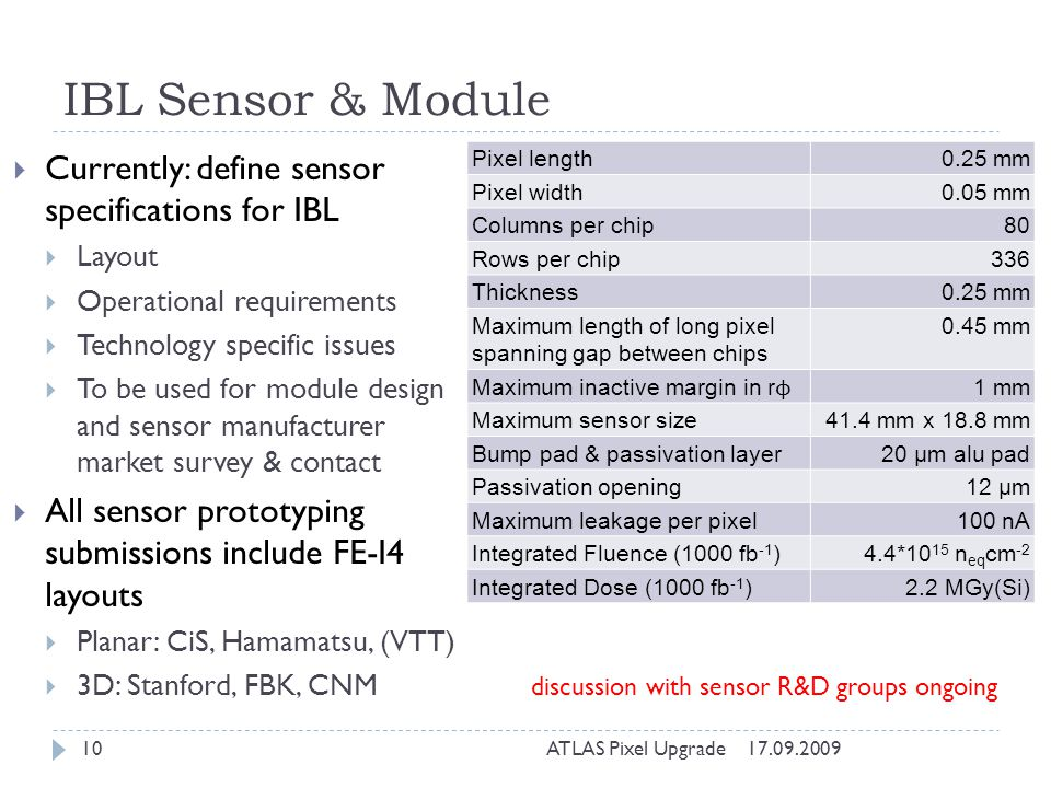 IBL Sensor & Module Currently: define sensor specifications for IBL Layout Operational requirements Technology specific issues To be used for module design and sensor manufacturer market survey & contact All sensor prototyping submissions include FE-I4 layouts Planar: CiS, Hamamatsu, (VTT) 3D: Stanford, FBK, CNM discussion with sensor R&D groups ongoing Pixel length0.25 mm Pixel width0.05 mm Columns per chip80 Rows per chip336 Thickness0.25 mm Maximum length of long pixel spanning gap between chips 0.45 mm Maximum inactive margin in r ϕ 1 mm Maximum sensor size41.4 mm x 18.8 mm Bump pad & passivation layer20 µm alu pad Passivation opening 12 µm Maximum leakage per pixel100 nA Integrated Fluence (1000 fb -1 )4.4*10 15 n eq cm -2 Integrated Dose (1000 fb -1 )2.2 MGy(Si) 17.09.200910ATLAS Pixel Upgrade