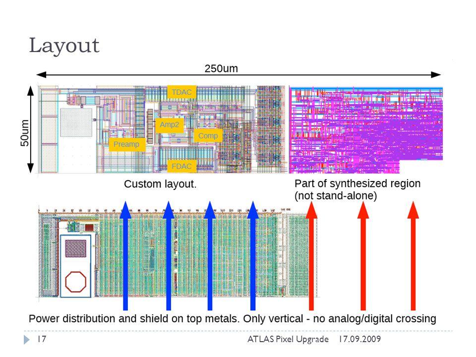 Layout 17.09.200917ATLAS Pixel Upgrade