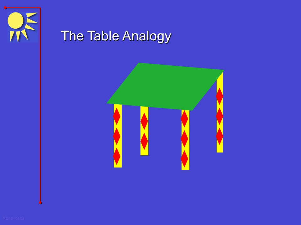 REV 04/08/03 The Table Analogy