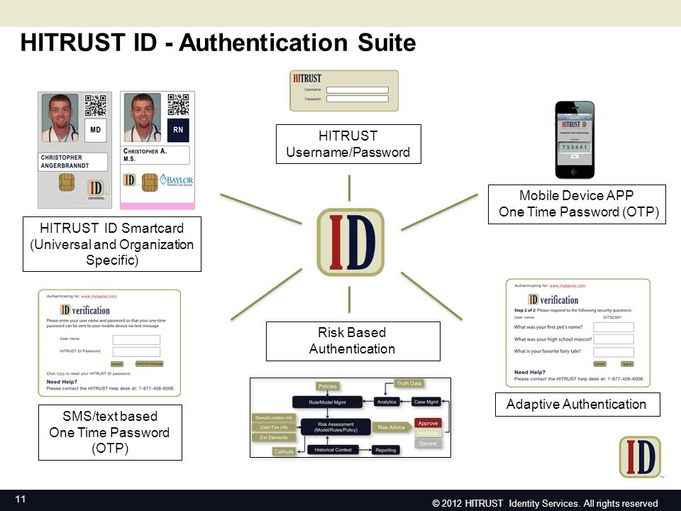HITRUST ID – Authentication Suite HITRUST ID - Authentication Suite 11 HITRUST Username/Password Mobile Device APP One Time Password (OTP) HITRUST ID