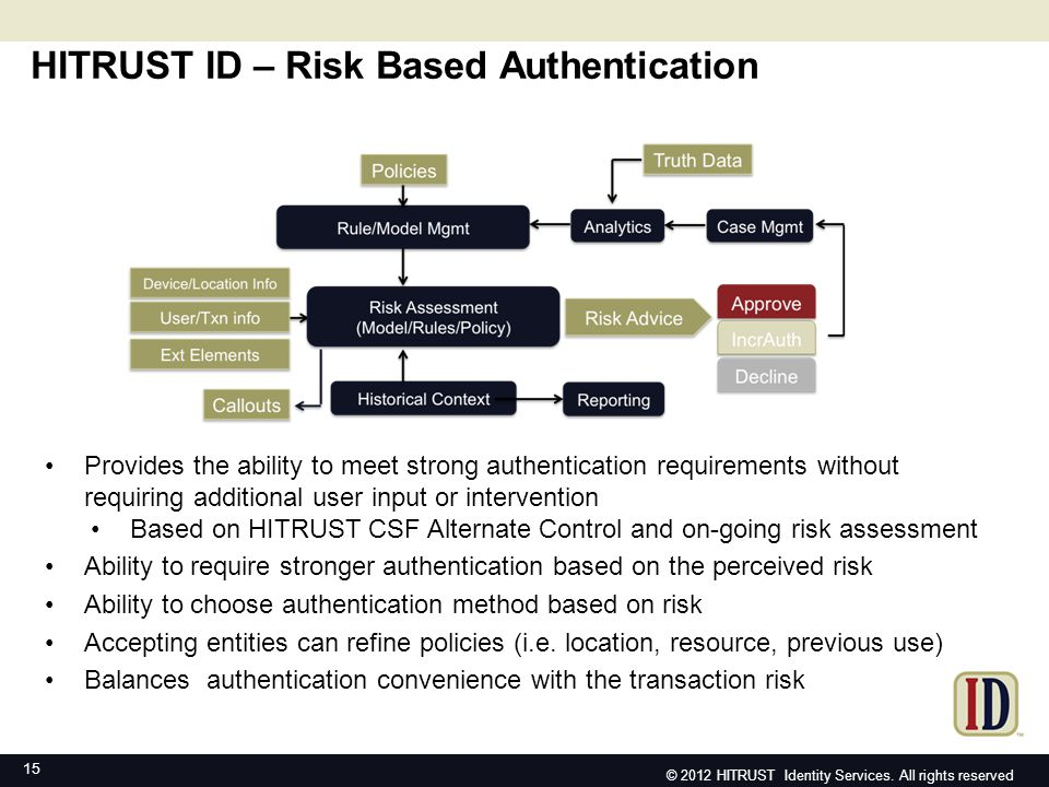 HITRUST ID – Risk Based Authentication 15 Provides the ability to meet strong authentication requirements without requiring additional user input or intervention Based on HITRUST CSF Alternate Control and on-going risk assessment Ability to require stronger authentication based on the perceived risk Ability to choose authentication method based on risk Accepting entities can refine policies (i.e.
