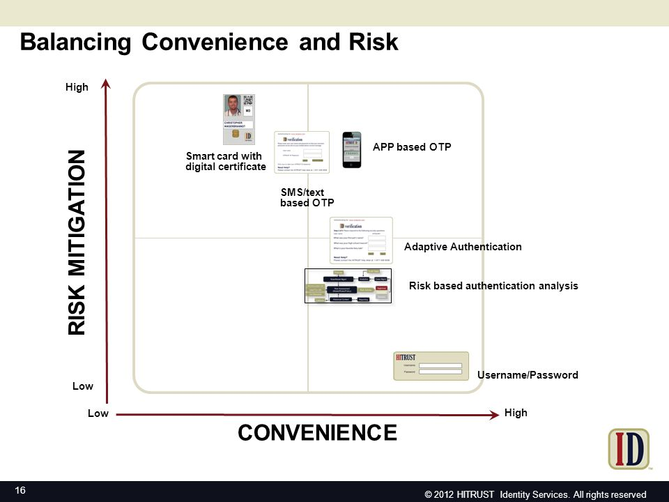 Balan cing conv enien ce and risk Balancing Convenience and Risk 16 CONVENIENCE Low High RISK MITIGATION High Low Smart card with digital certificate Username/Password APP based OTP Adaptive Authentication Risk based authentication analysis SMS/text based OTP © 2012 HITRUST Identity Services.