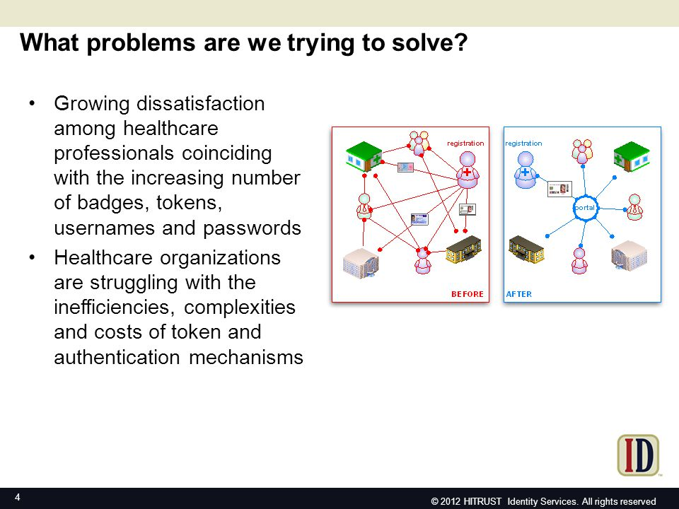 What problems are we trying to solve.