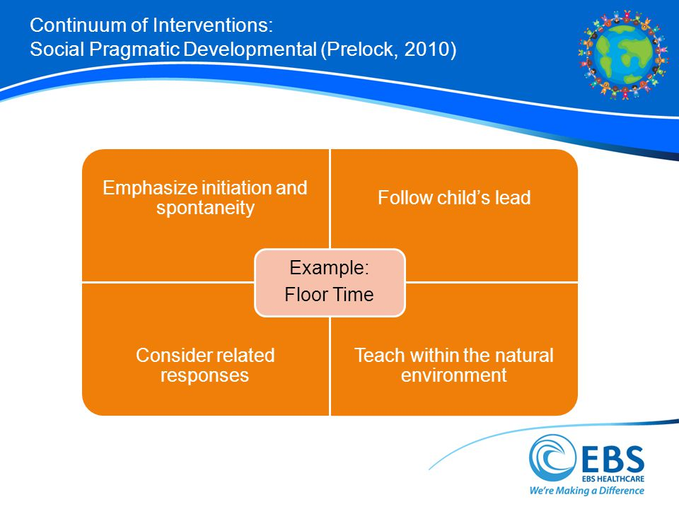 Continuum of Interventions: Social Pragmatic Developmental (Prelock, 2010) Emphasize initiation and spontaneity Follow childs lead Consider related responses Teach within the natural environment Example: Floor Time