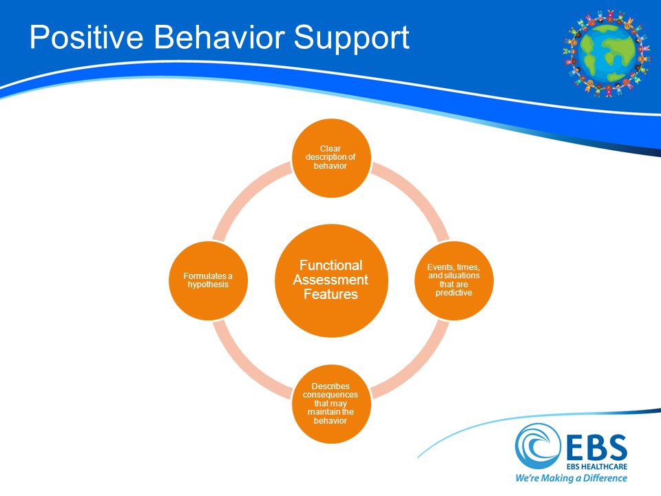 Positive Behavior Support Functional Assessment Features Clear description of behavior Events, times, and situations that are predictive Describes consequences that may maintain the behavior Formulates a hypothesis