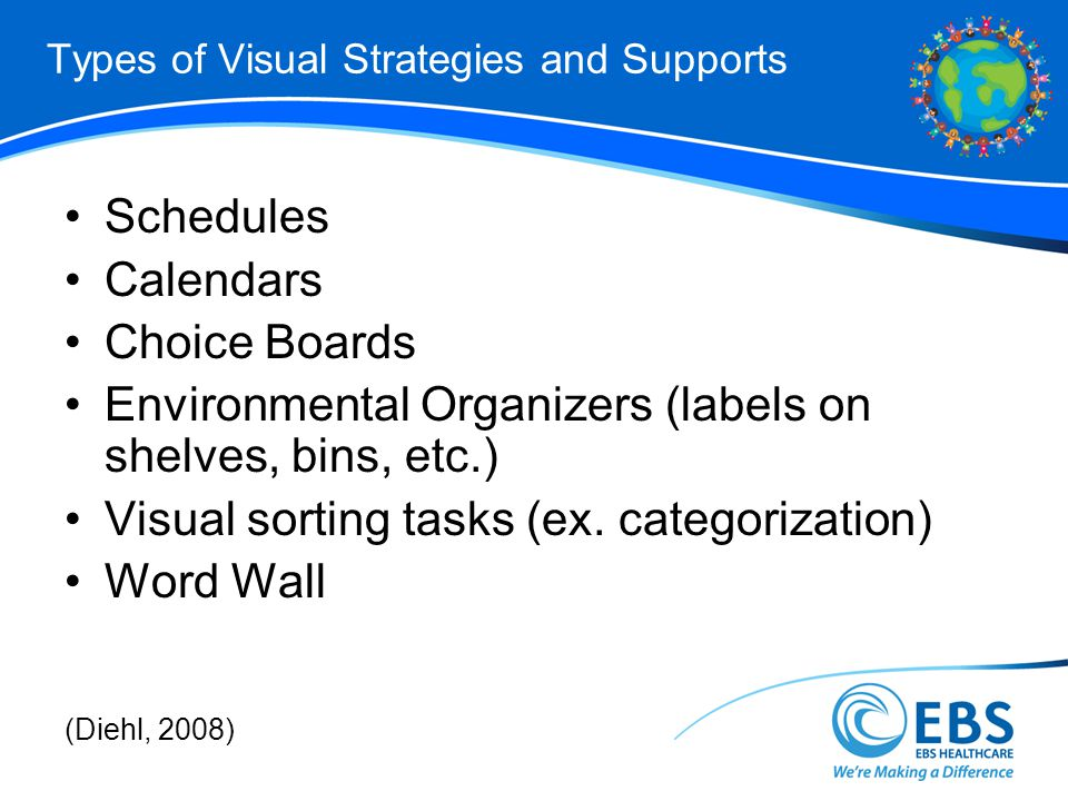 Types of Visual Strategies and Supports Schedules Calendars Choice Boards Environmental Organizers (labels on shelves, bins, etc.) Visual sorting tasks (ex.