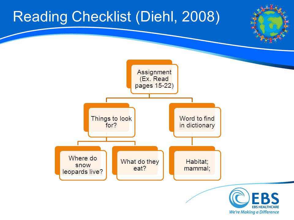 Reading Checklist (Diehl, 2008) Assignment (Ex.Read pages 15-22) Things to look for.