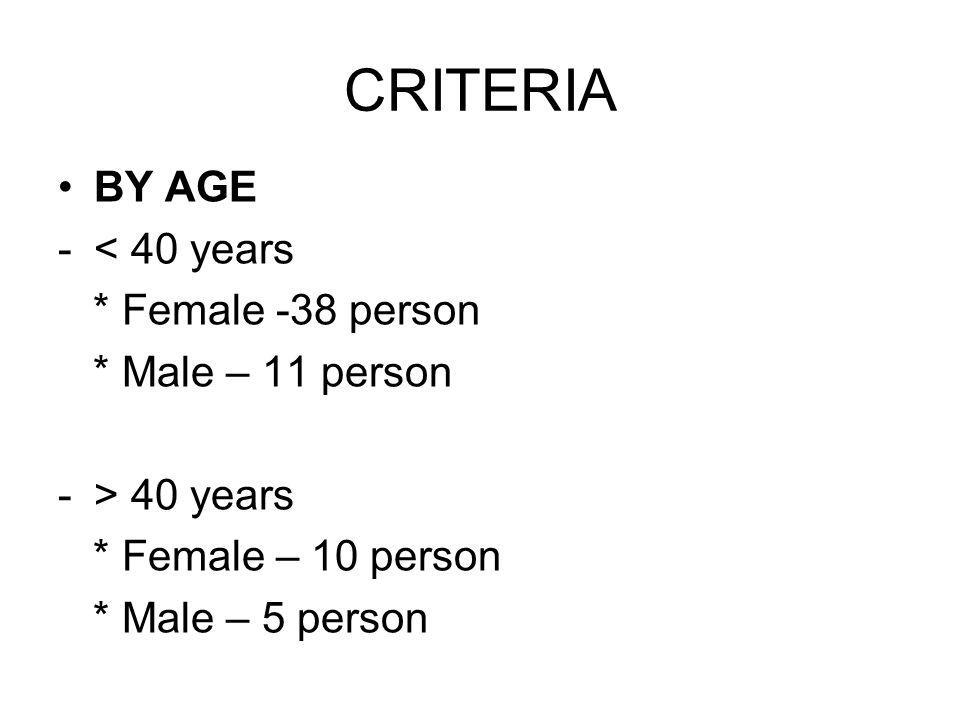 BY AGE -< 40 years * Female -38 person * Male – 11 person -> 40 years * Female – 10 person * Male – 5 person CRITERIA