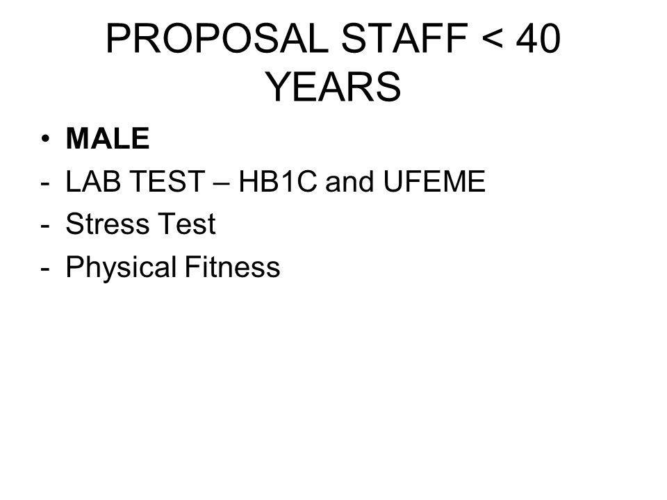 MALE -LAB TEST – HB1C and UFEME -Stress Test -Physical Fitness PROPOSAL STAFF < 40 YEARS