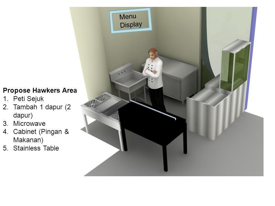 Menu Display Propose Hawkers Area 1.Peti Sejuk 2.Tambah 1 dapur (2 dapur) 3.Microwave 4.Cabinet (Pingan & Makanan) 5.Stainless Table FLOWER CAFE
