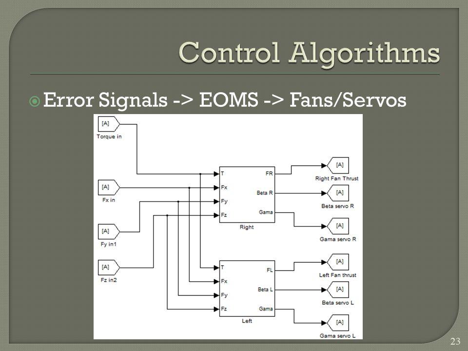 Error Signals -> EOMS -> Fans/Servos 23
