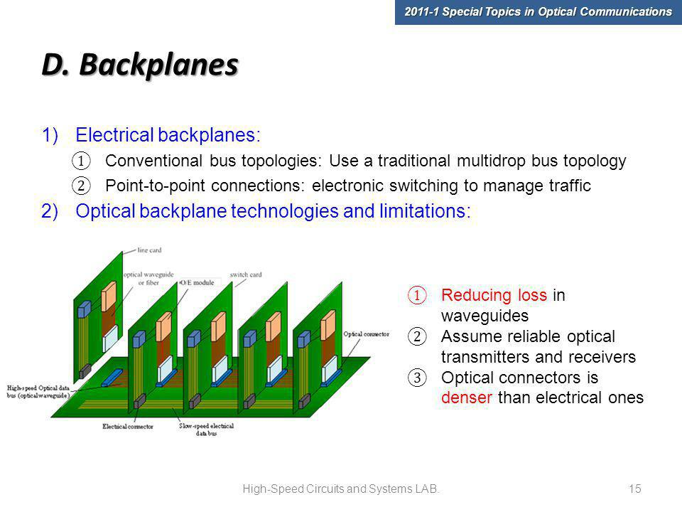 D. Backplanes 1)Electrical backplanes: Conventional bus topologies: Use a traditional multidrop bus topology Point-to-point connections: electronic sw