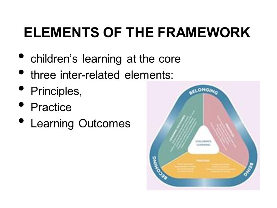 ELEMENTS OF THE FRAMEWORK childrens learning at the core three inter-related elements: Principles, Practice Learning Outcomes