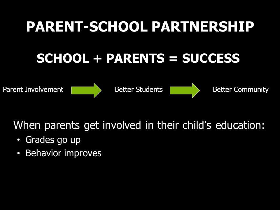 PARENT-SCHOOL PARTNERSHIP SCHOOL + PARENTS = SUCCESS Parent Involvement Better Students Better Community When parents get involved in their childs edu