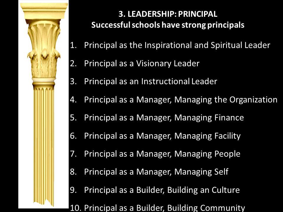 3. LEADERSHIP: PRINCIPAL Successful schools have strong principals 1. Principal as the Inspirational and Spiritual Leader 2.Principal as a Visionary L