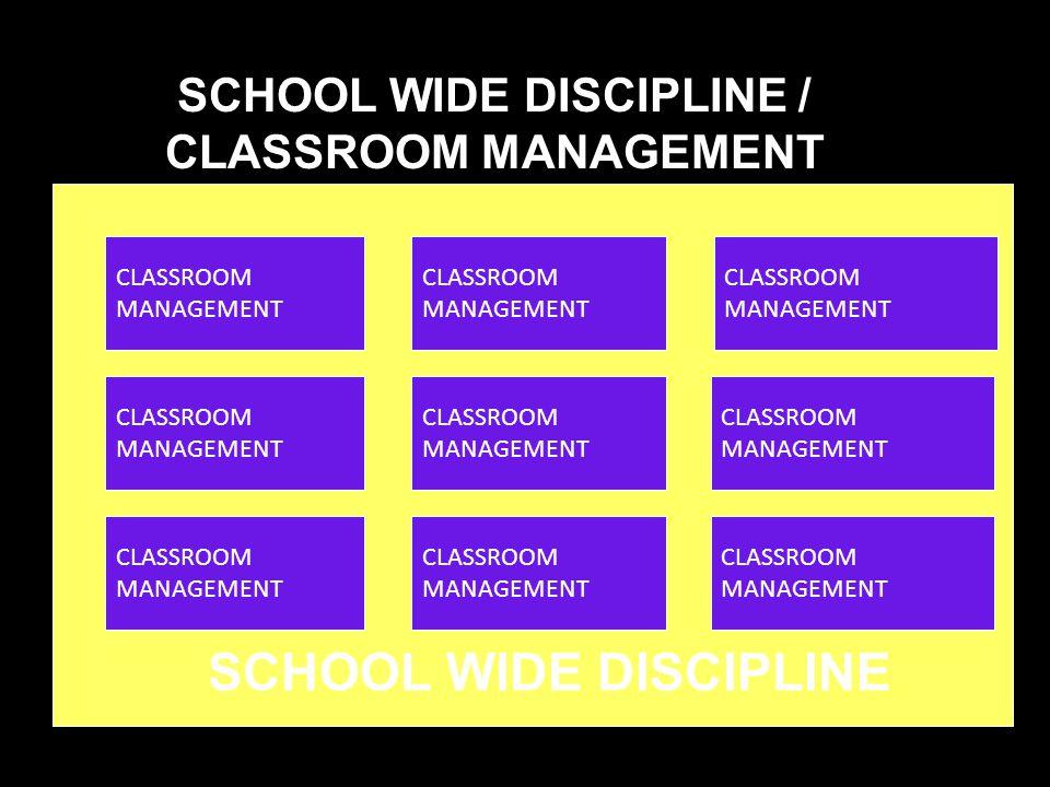 CLASSROOM MANAGEMENT CLASSROOM MANAGEMENT CLASSROOM MANAGEMENT CLASSROOM MANAGEMENT CLASSROOM MANAGEMENT CLASSROOM MANAGEMENT CLASSROOM MANAGEMENT CLA