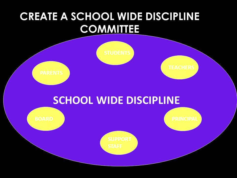 CREATE A SCHOOL WIDE DISCIPLINE COMMITTEE SCHOOL WIDE DISCIPLINE PARENTS STUDENTS BOARD SUPPORT STAFF PRINCIPAL TEACHERS