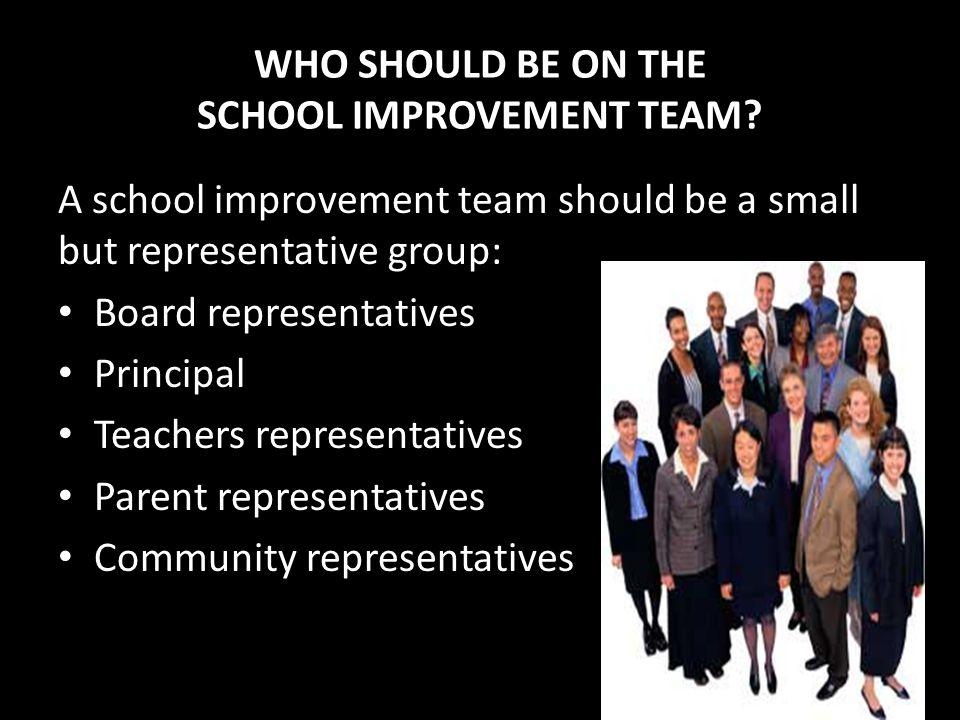 WHO SHOULD BE ON THE SCHOOL IMPROVEMENT TEAM? A school improvement team should be a small but representative group: Board representatives Principal Te