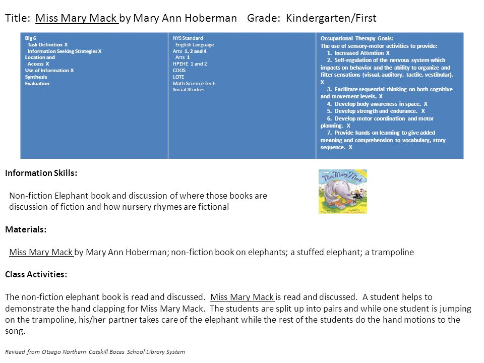 Title: Miss Mary Mack by Mary Ann HobermanGrade: Kindergarten/First Big 6 Task Definition X Information Seeking Strategies X Location and Access X Use of Information X Synthesis Evaluation NYS Standard English Language Arts 1, 2 and 4 Arts 1 HPEHE 1 and 2 CDOS LOTE Math Science Tech Social Studies Occupational Therapy Goals: The use of sensory-motor activities to provide: 1.