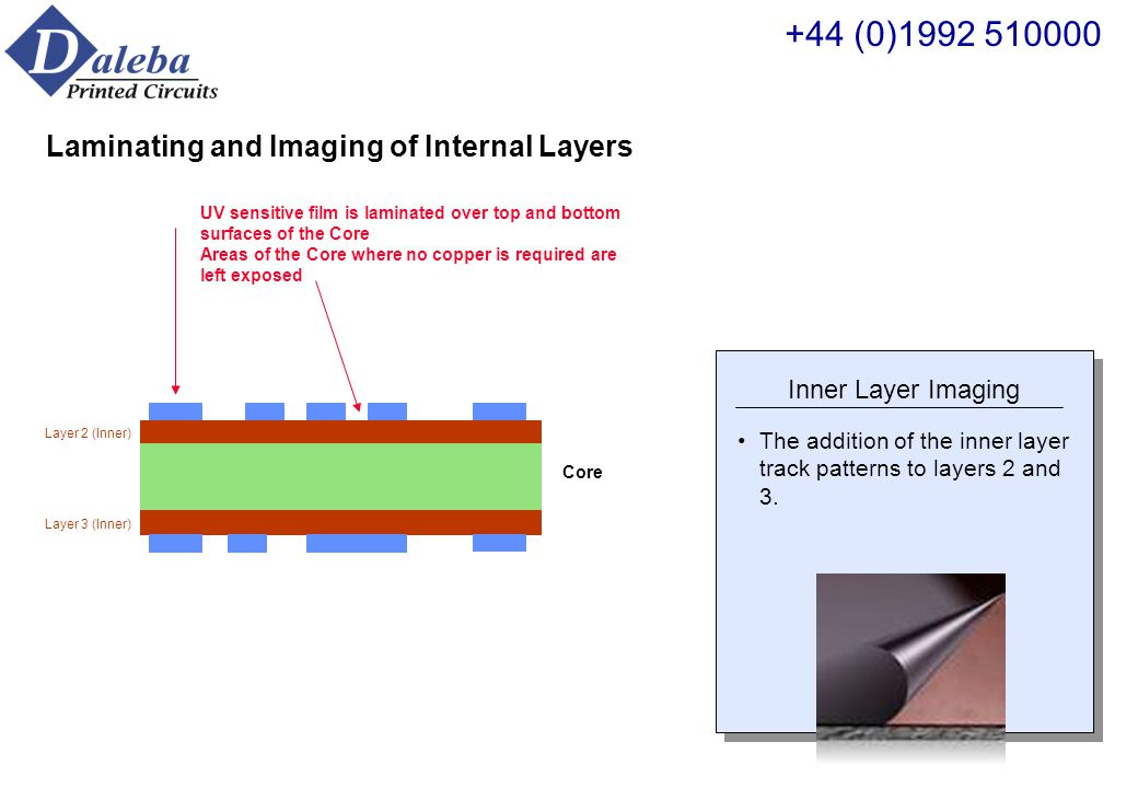 Inner Layer Processing Layer 2 (Inner) Layer 3 (Inner) Core CopperLaminate (Dielectric) For Multilayer PCBs Inner layer Core materials are usually processed as Layer pairs Core materials can be typically 0.2mm thick which come pre coated with a ½ oz copper foil.