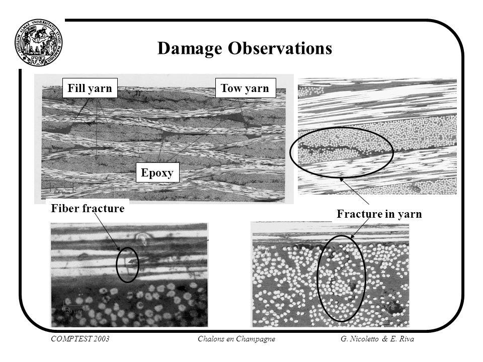 COMPTEST 2003 Chalons en Champagne G. Nicoletto & E. Riva Damage Observations Fill yarnTow yarn Epoxy Fiber fracture Fracture in yarn