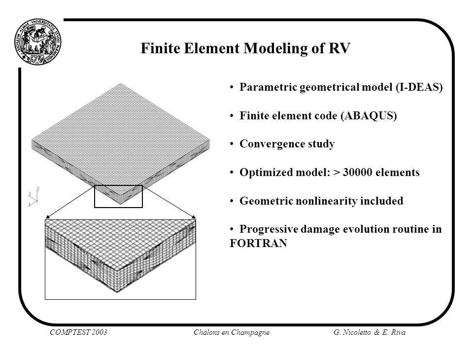COMPTEST 2003 Chalons en Champagne G. Nicoletto & E. Riva Finite Element Modeling of RV Parametric geometrical model (I-DEAS) Finite element code (ABA