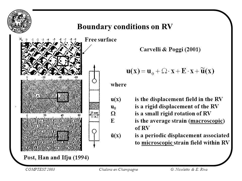 COMPTEST 2003 Chalons en Champagne G. Nicoletto & E. Riva Boundary conditions on RV Post, Han and Ifju (1994) Carvelli & Poggi (2001) where u(x) is th