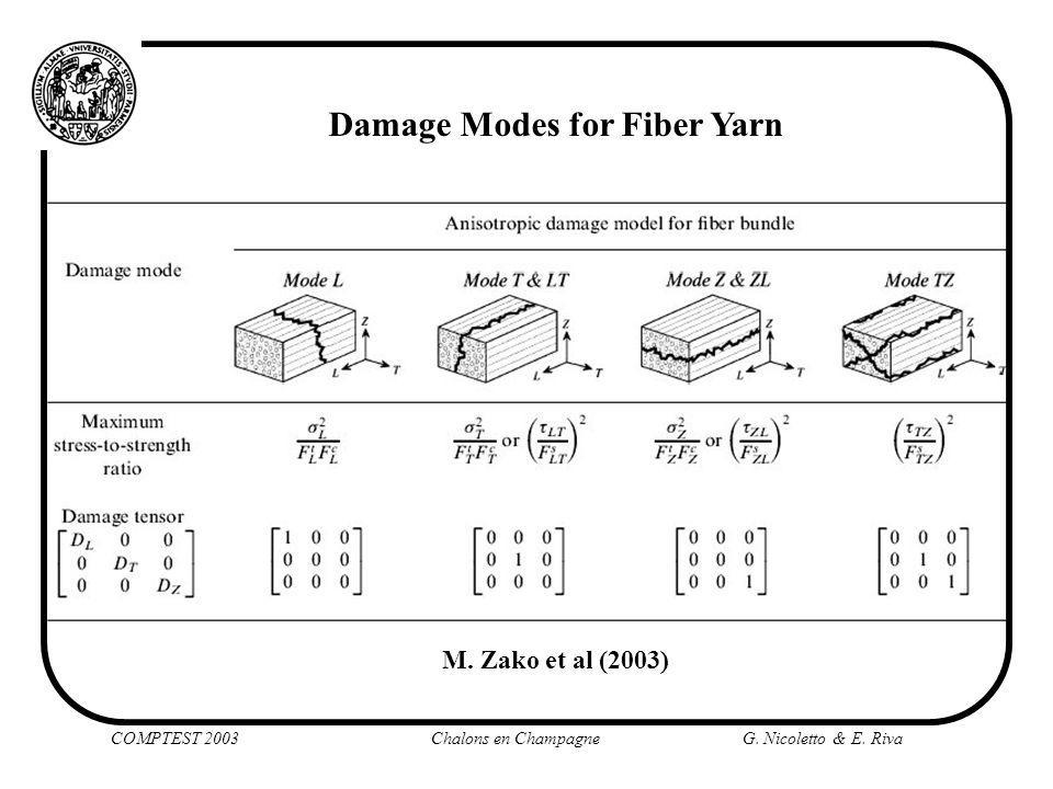 Damage Modes for Fiber Yarn COMPTEST 2003 Chalons en Champagne G. Nicoletto & E. Riva M. Zako et al (2003)