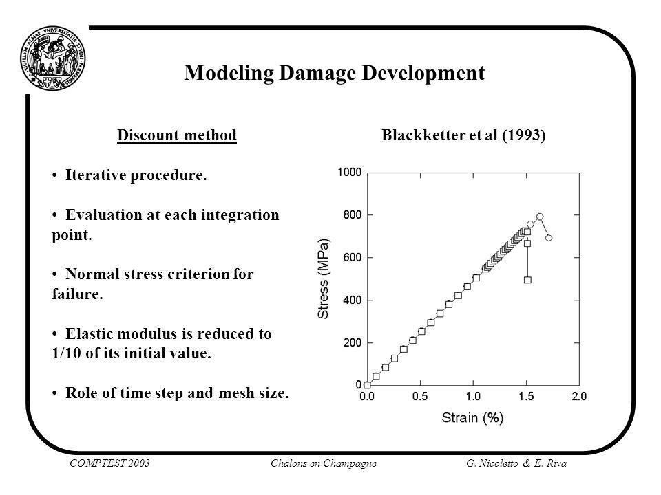 COMPTEST 2003 Chalons en Champagne G. Nicoletto & E. Riva Modeling Damage Development Blackketter et al (1993)Discount method Iterative procedure. Eva
