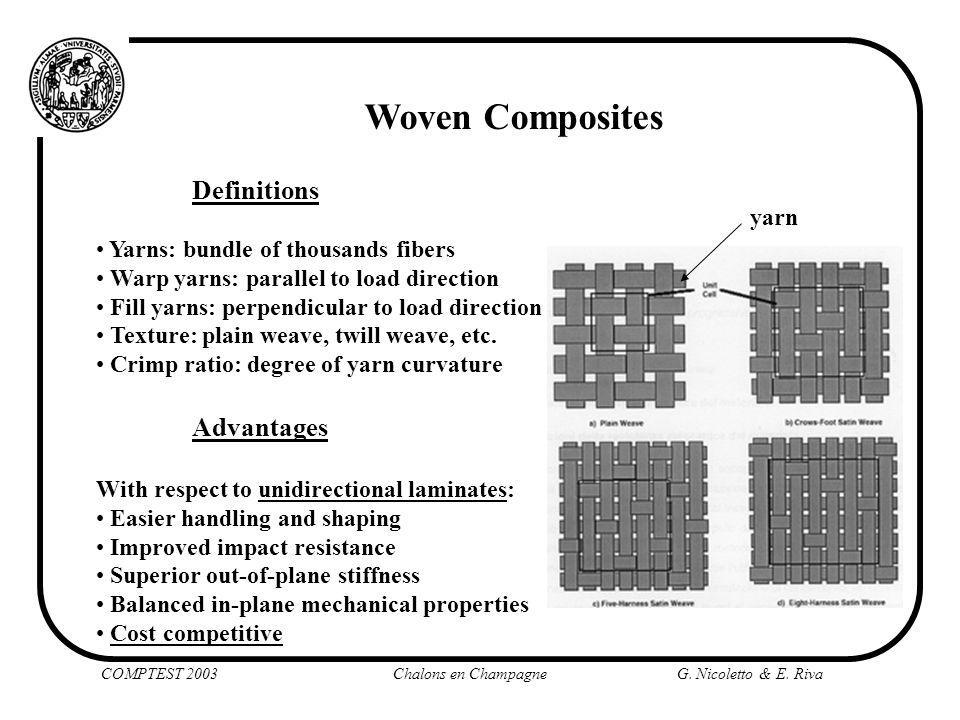Texture and Representative Volume RV Material models: Yarn: transverse isotropic, linear elastic Matrix: linear elastic RV Twill-weave