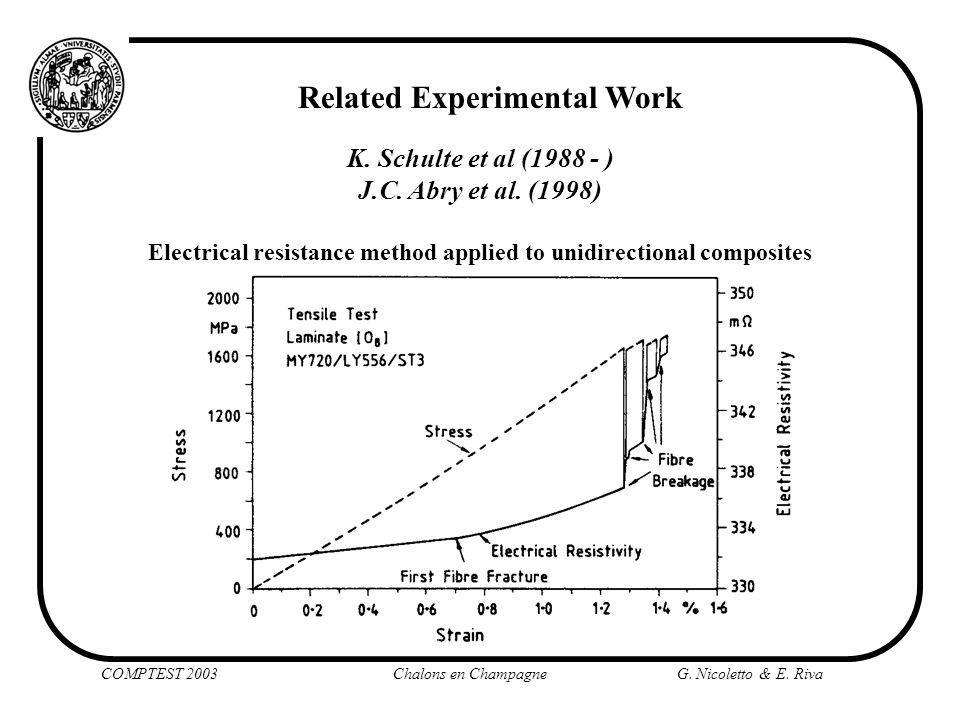 K. Schulte et al (1988 - ) J.C. Abry et al. (1998) Electrical resistance method applied to unidirectional composites COMPTEST 2003 Chalons en Champagn