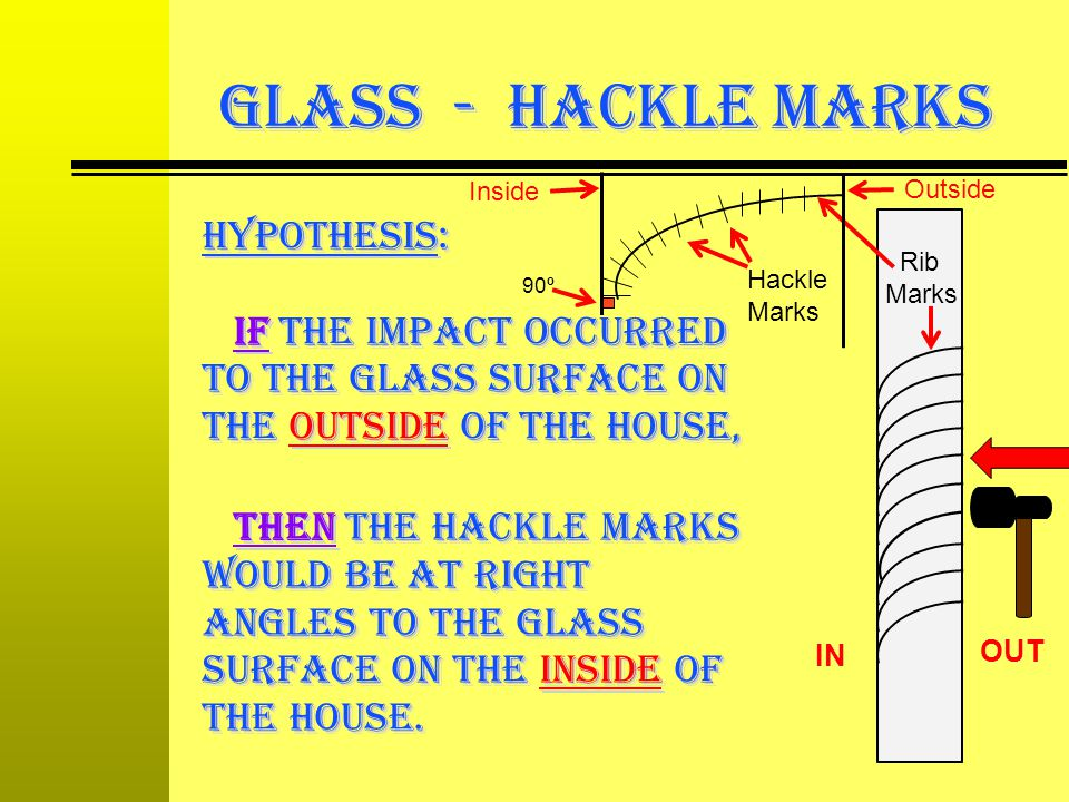 GLASS - Hackle Marks hypothesis: If the impact occurred to the glass surface on the outside of the house, then the hackle marks would be at right angl