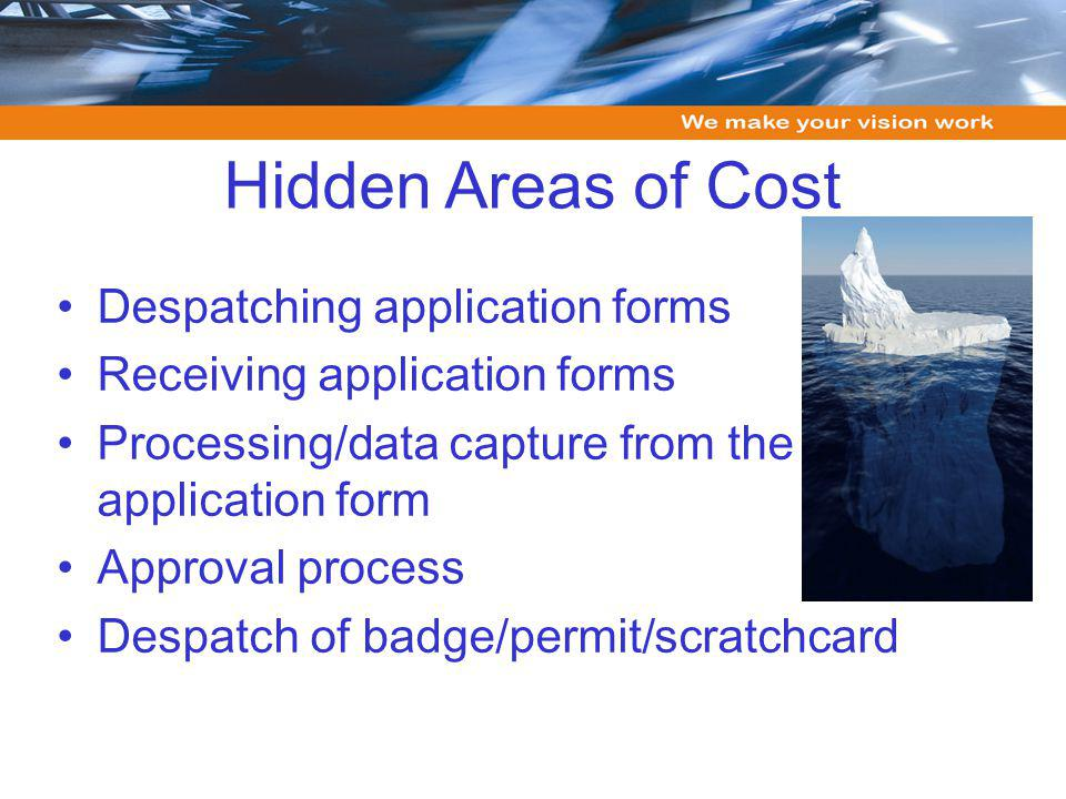 Hidden Areas of Cost Despatching application forms Receiving application forms Processing/data capture from the application form Approval process Despatch of badge/permit/scratchcard