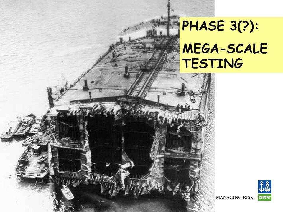 Slide 31 PHASE 3(?): MEGA-SCALE TESTING