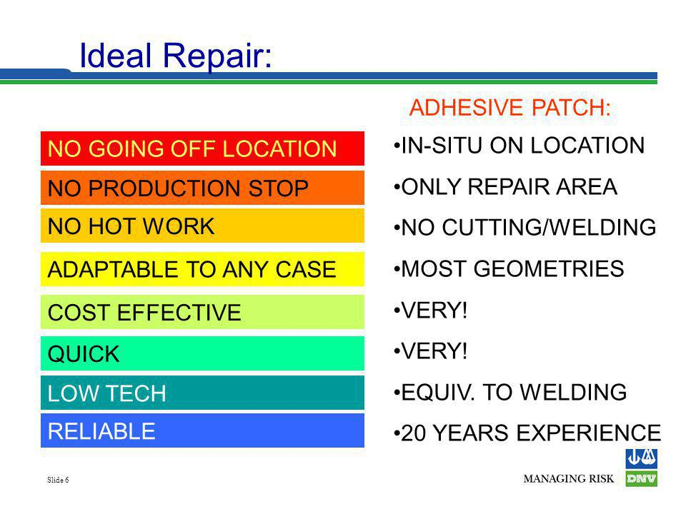 Slide 7 Repair Timescales Shut down production Transit to yard Docking + repair Transit to field & hook up Months Wait for weather- window Shut down production Repair Start production Weeks Wait for weather- window Clean damaged area Repair & cure No interruption in production Extensive welded repairs Minor welded repairs Patch repairs Production interruptions avoided – only damaged area is shut down