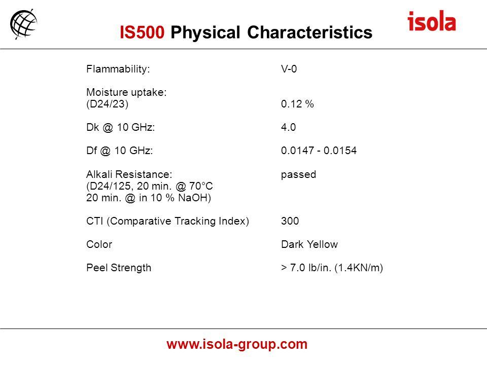 www.isola-group.com Flammability:V-0 Moisture uptake: (D24/23)0.12 % Dk @ 10 GHz:4.0 Df @ 10 GHz:0.0147 - 0.0154 Alkali Resistance:passed (D24/125, 20 min.