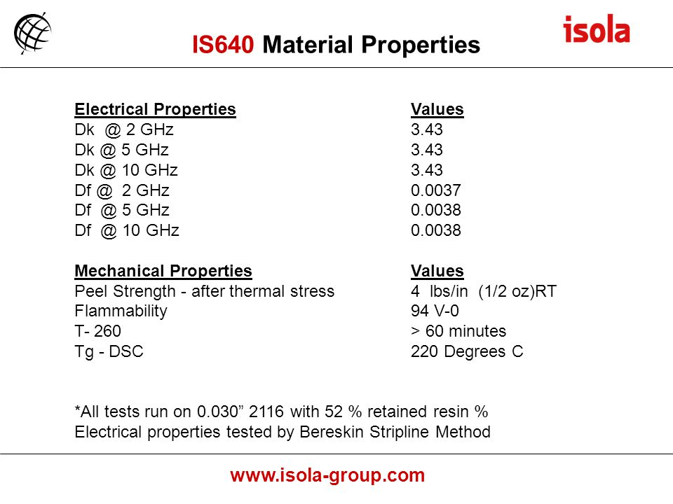 www.isola-group.com Electrical PropertiesValues Dk @ 2 GHz3.43 Dk @ 5 GHz3.43 Dk @ 10 GHz 3.43 Df @ 2 GHz0.0037 Df @ 5 GHz0.0038 Df @ 10 GHz0.0038 Mechanical PropertiesValues Peel Strength - after thermal stress4 lbs/in (1/2 oz)RT Flammability94 V-0 T- 260 > 60 minutes Tg - DSC220 Degrees C *All tests run on 0.030 2116 with 52 % retained resin % Electrical properties tested by Bereskin Stripline Method IS640 Material Properties