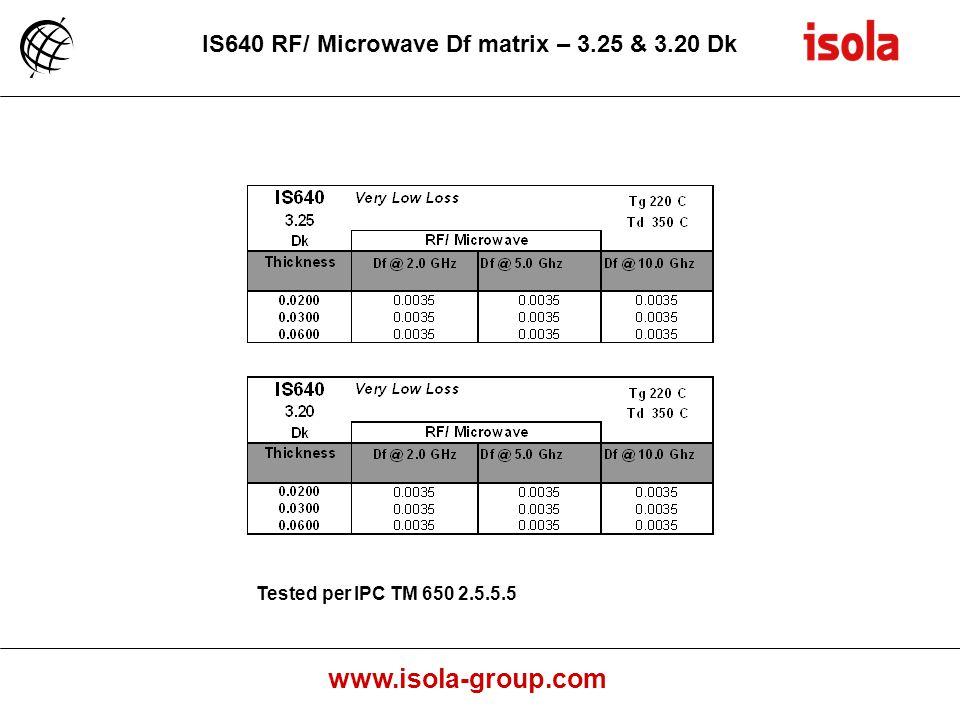 www.isola-group.com IS640 RF/ Microwave Df matrix – 3.25 & 3.20 Dk Tested per IPC TM 650 2.5.5.5