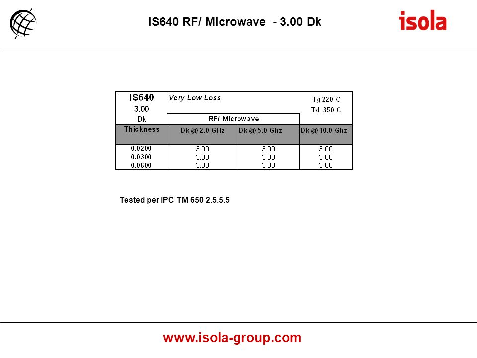 www.isola-group.com IS640 RF/ Microwave - 3.00 Dk Tested per IPC TM 650 2.5.5.5