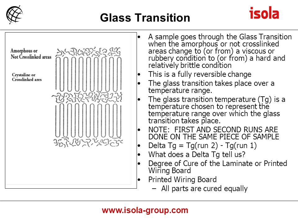 www.isola-group.com Glass Transition A sample goes through the Glass Transition when the amorphous or not crosslinked areas change to (or from) a viscous or rubbery condition to (or from) a hard and relatively brittle condition This is a fully reversible change The glass transition takes place over a temperature range.