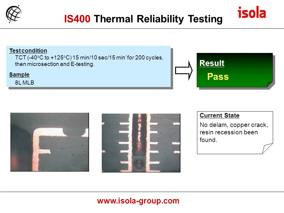 www.isola-group.com Result Pass Result Pass Test condition TCT (-40 o C to +125 o C) 15 min/10 sec/15 min for 200 cycles, then microsection and E-testing.