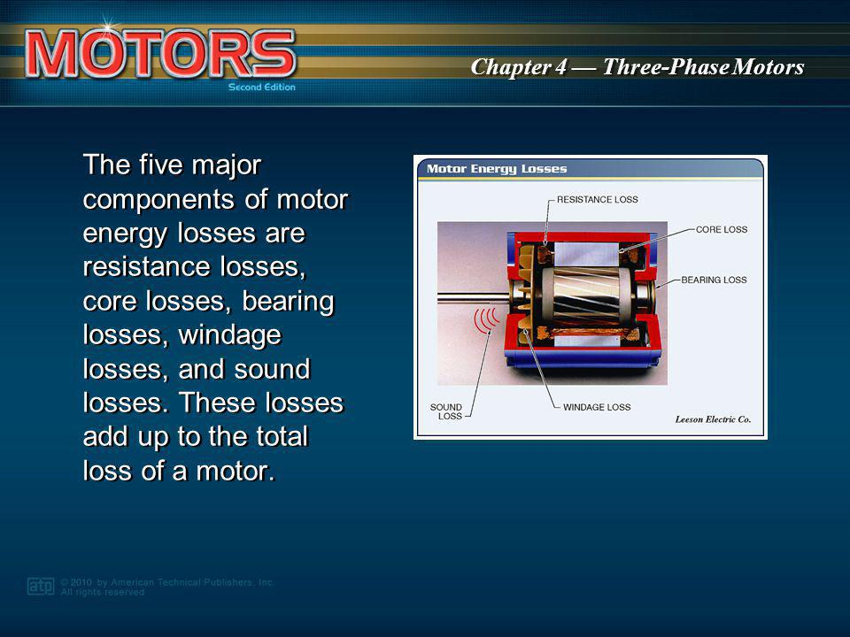 Chapter 4 Three-Phase Motors Power factor correction capacitors can be placed ahead of an electric motor drive in the AC supply lines but not between the drive and motor.