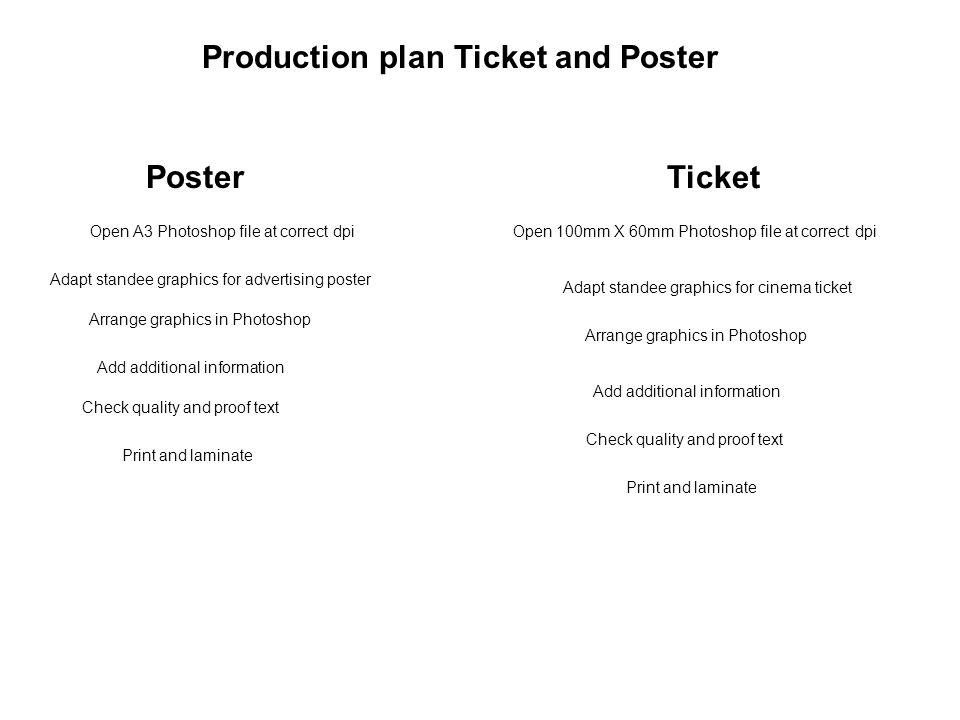 Production plan Ticket and Poster Poster Adapt standee graphics for advertising poster Arrange graphics in Photoshop Open A3 Photoshop file at correct dpi Add additional information Check quality and proof text Print and laminate Ticket Open 100mm X 60mm Photoshop file at correct dpi Adapt standee graphics for cinema ticket Arrange graphics in Photoshop Add additional information Check quality and proof text Print and laminate