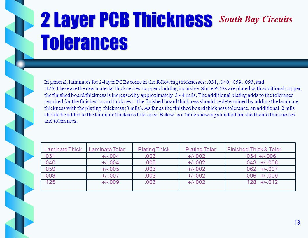 13 In general, laminates for 2-layer PCBs come in the following thicknesses:.031,.040,.059,.093, and.125.These are the raw material thicknesses, coppe