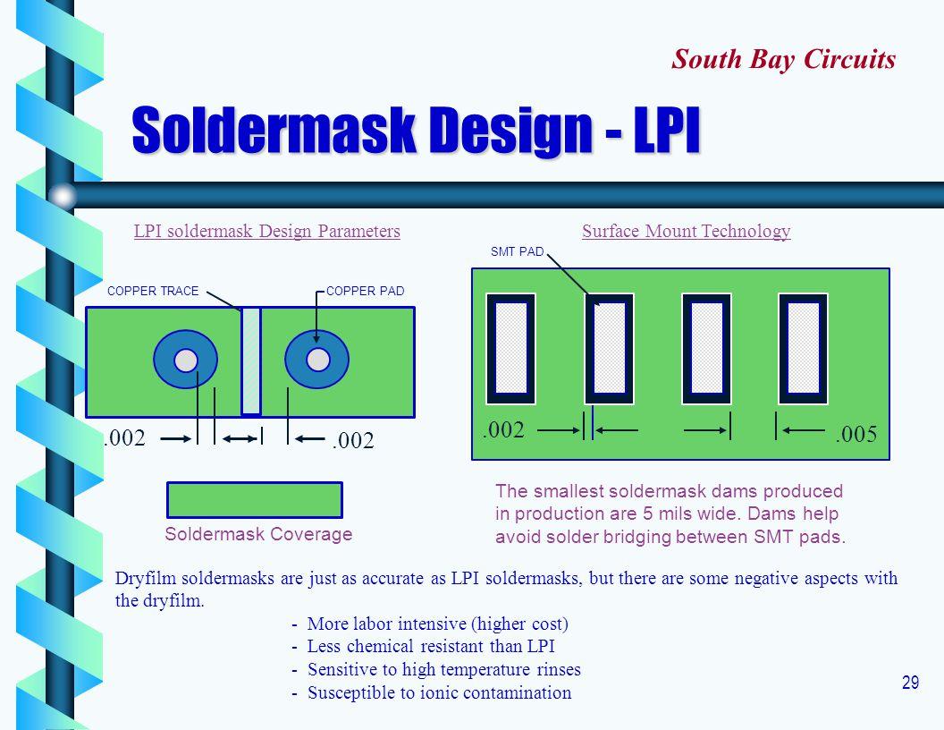 29 LPI soldermask Design Parameters.002 Soldermask Coverage.005.002 Surface Mount Technology COPPER PAD COPPER TRACE SMT PAD Soldermask Design - LPI T