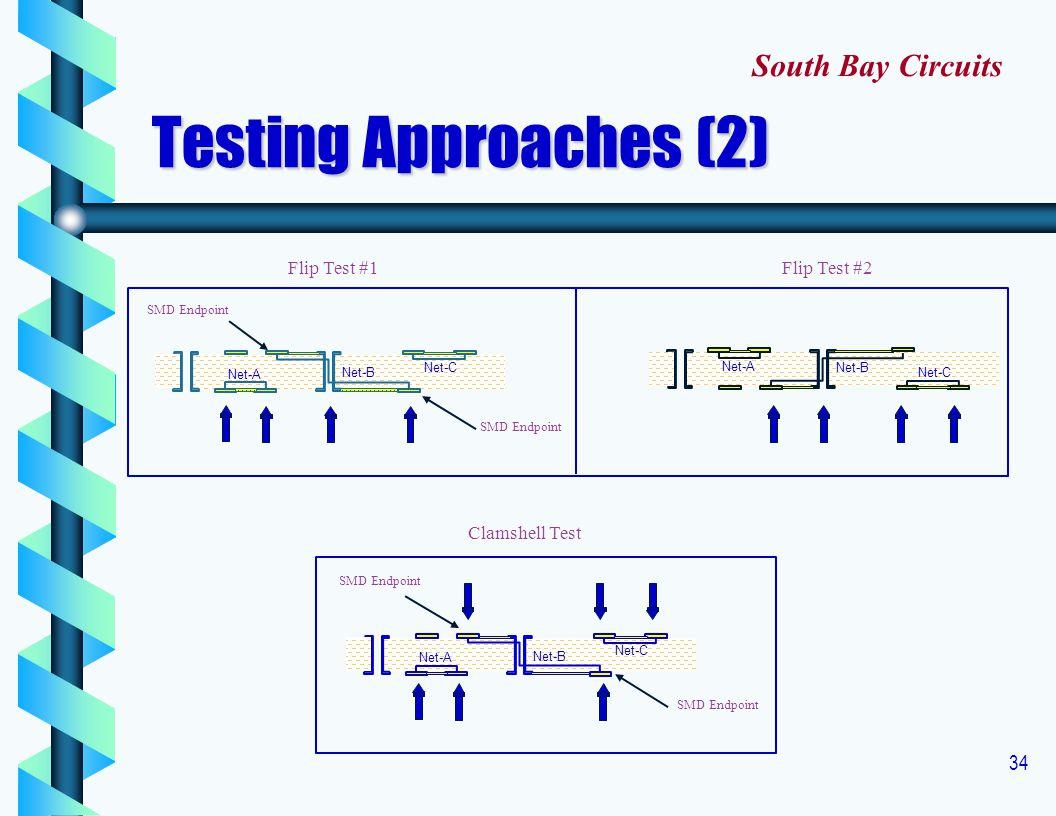34 SMD Endpoint Net-B Net-C Net-A Flip Test #1Flip Test #2 Clamshell Test Net-B Net-C Net-A Net-B Net-C Net-A Testing Approaches (2) South Bay Circuit