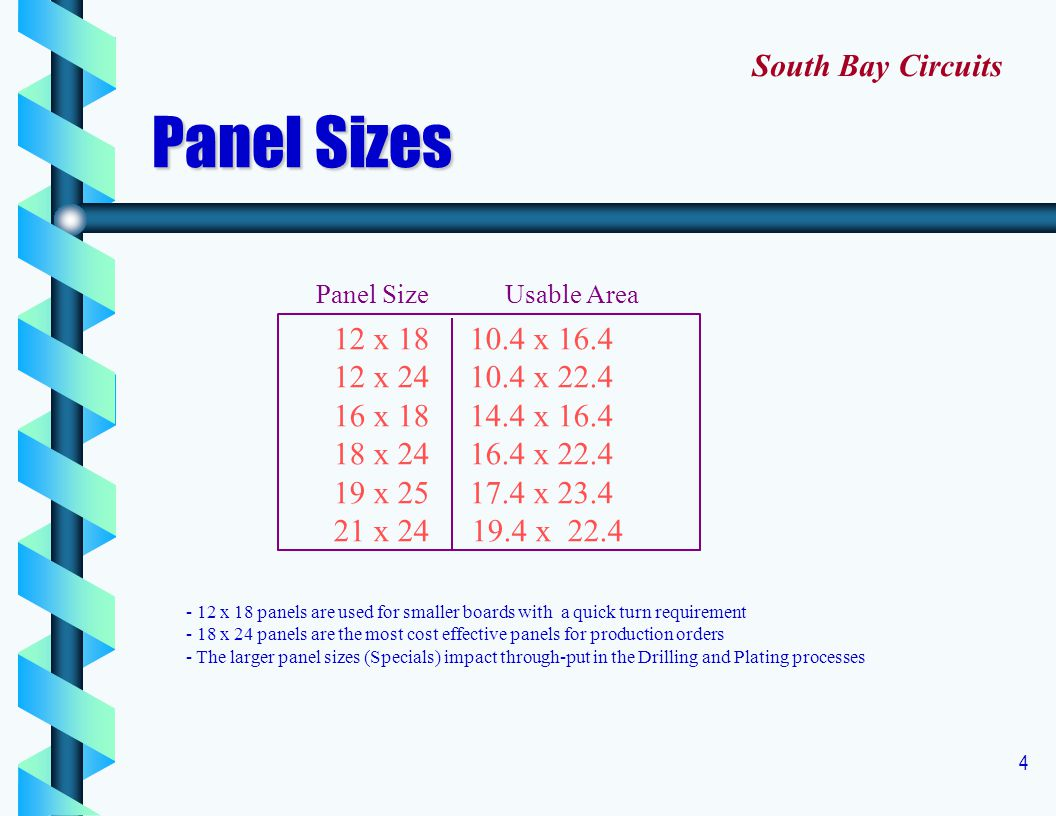 4 - 12 x 18 panels are used for smaller boards with a quick turn requirement - 18 x 24 panels are the most cost effective panels for production orders