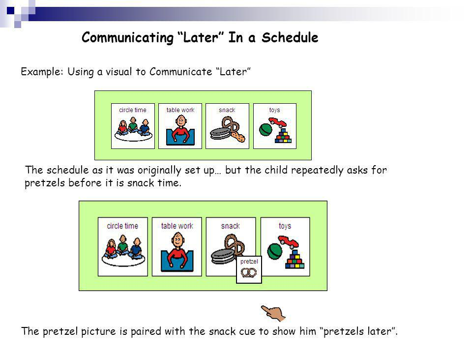 Communicating Later In a Schedule Example: Using a visual to Communicate Later The schedule as it was originally set up… but the child repeatedly asks