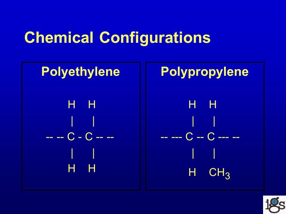 Chemical Configurations Polyethylene H H | | -- -- C - C -- -- | | H H Polypropylene H H | | -- --- C -- C --- -- | | H CH 3