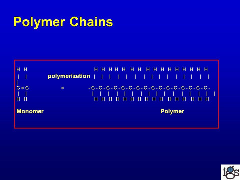 H H H H H H H H H H H H H H H H H H | | polymerization | | | | | | | | | | | | | | | | C = C = - C - C - C - C - C - C - C - C - C - C - C - C - C - C - C - C - | | | | | | | | | | | | | | | | | | H H H H H H H H H H H H H H H H H H Monomer Polymer Polymer Chains